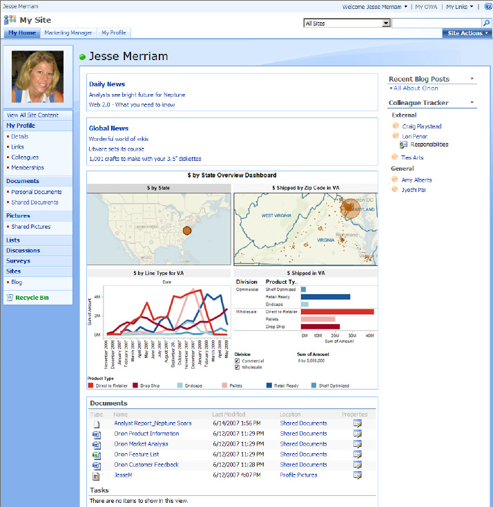 Embedded business dashboard in Sharepoint from data visualization application