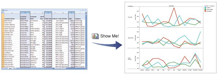 Automatic data visualization